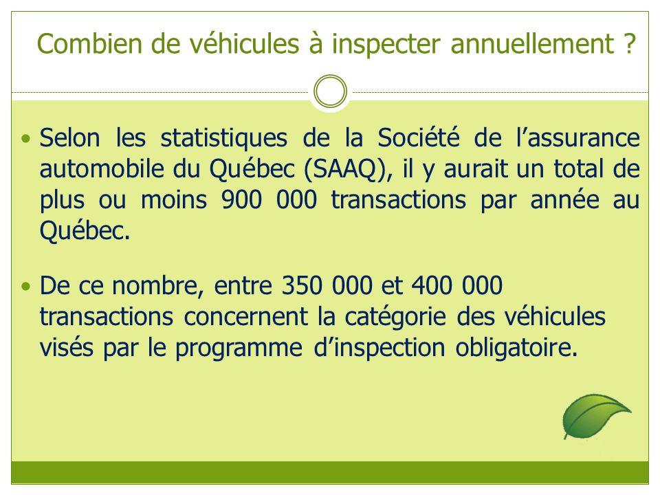 Combien de véhicules à inspecter annuellement .