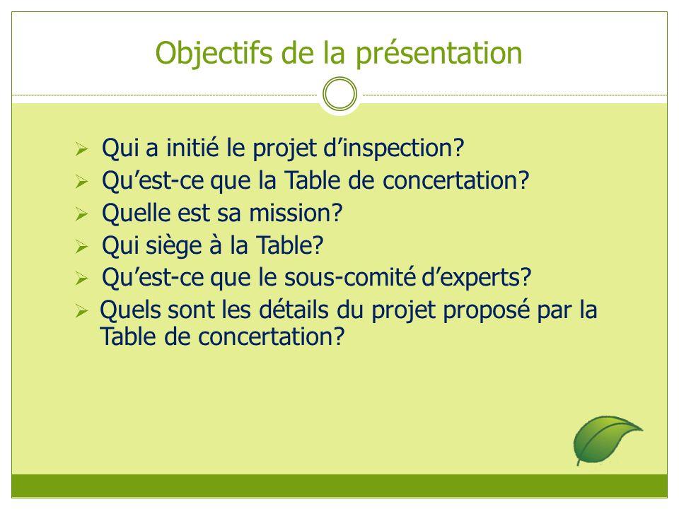 Objectifs de la présentation Qui a initié le projet dinspection.