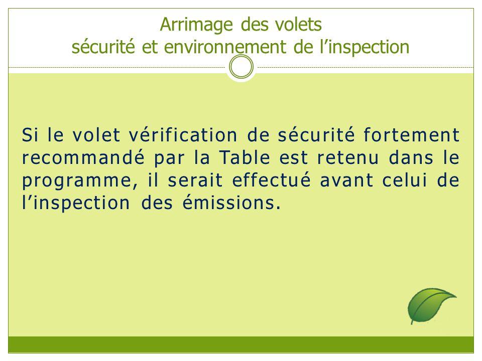 Arrimage des volets sécurité et environnement de linspection Si le volet vérification de sécurité fortement recommandé par la Table est retenu dans le programme, il serait effectué avant celui de linspection des émissions.