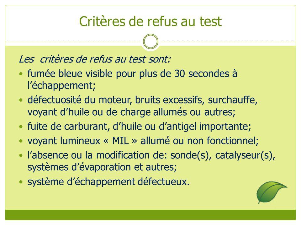 Critères de refus au test Les critères de refus au test sont: fumée bleue visible pour plus de 30 secondes à léchappement; défectuosité du moteur, bruits excessifs, surchauffe, voyant dhuile ou de charge allumés ou autres; fuite de carburant, dhuile ou dantigel importante; voyant lumineux « MIL » allumé ou non fonctionnel; labsence ou la modification de: sonde(s), catalyseur(s), systèmes dévaporation et autres; système déchappement défectueux.