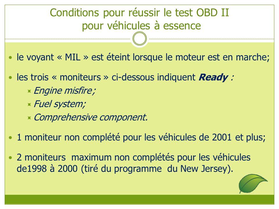 Conditions pour réussir le test OBD II pour véhicules à essence le voyant « MIL » est éteint lorsque le moteur est en marche; les trois « moniteurs » ci-dessous indiquent Ready : Engine misfire; Fuel system; Comprehensive component.