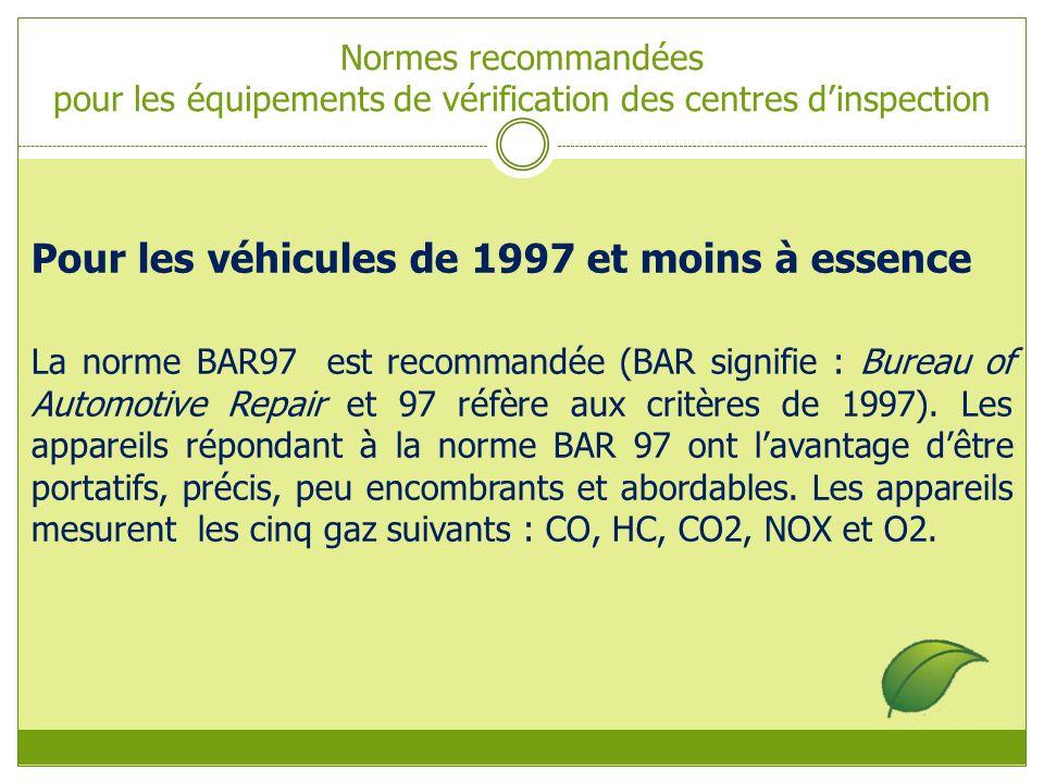 Pour les véhicules de 1997 et moins à essence La norme BAR97 est recommandée (BAR signifie : Bureau of Automotive Repair et 97 réfère aux critères de 1997).