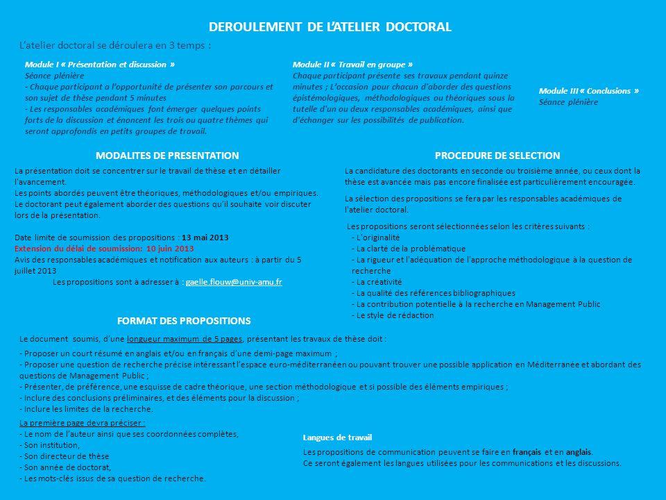 Latelier doctoral se déroulera en 3 temps : DEROULEMENT DE LATELIER DOCTORAL Module I « Présentation et discussion » Séance plénière - Chaque particip