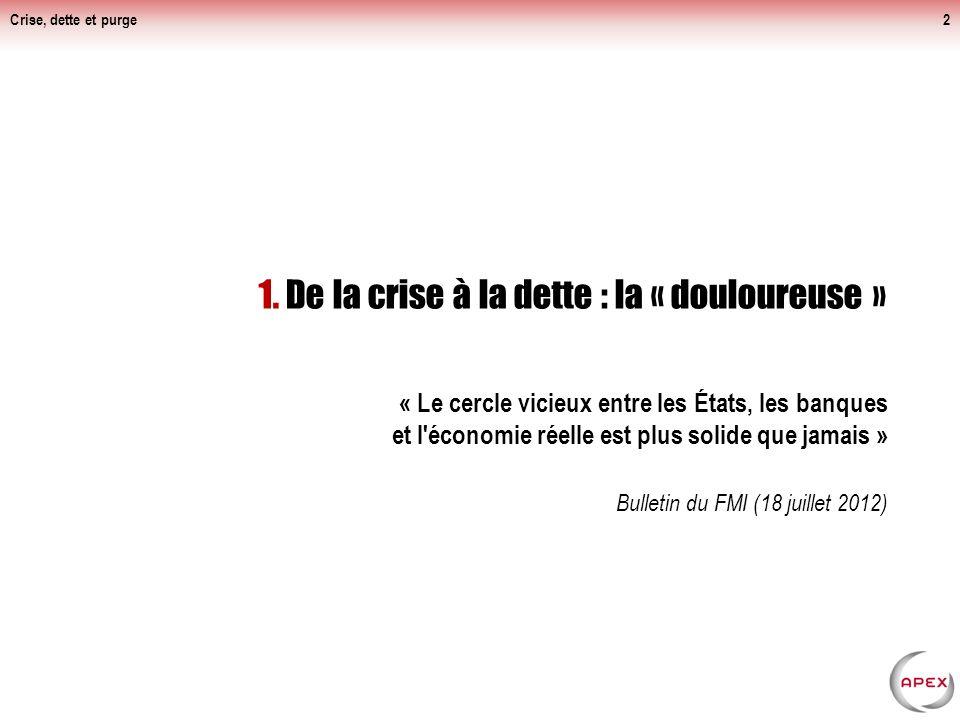 « Le cercle vicieux entre les États, les banques et l économie réelle est plus solide que jamais » Bulletin du FMI (18 juillet 2012) Crise, dette et purge2 1.