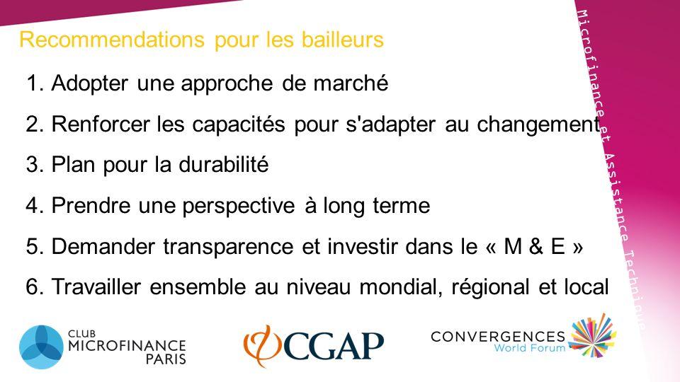 Recommendations pour les bailleurs Microfinance et Assistance Technique 1.Adopter une approche de marché 2.Renforcer les capacités pour s'adapter au c