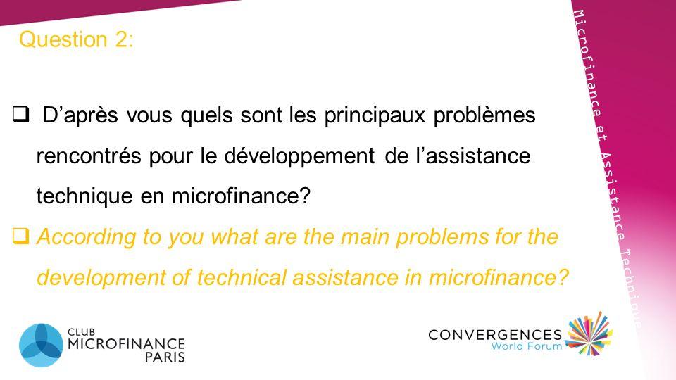 Question 2: Microfinance et Assistance Technique Daprès vous quels sont les principaux problèmes rencontrés pour le développement de lassistance techn