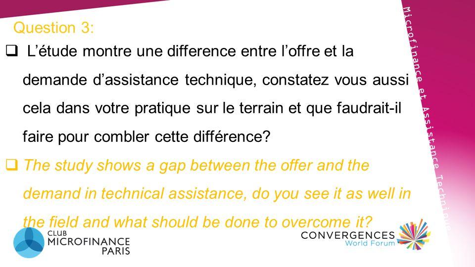 Question 3: Microfinance et Assistance Technique Létude montre une difference entre loffre et la demande dassistance technique, constatez vous aussi c