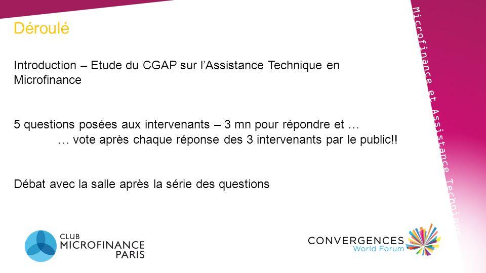 Déroulé Microfinance et Assistance Technique Introduction – Etude du CGAP sur lAssistance Technique en Microfinance 5 questions posées aux intervenant