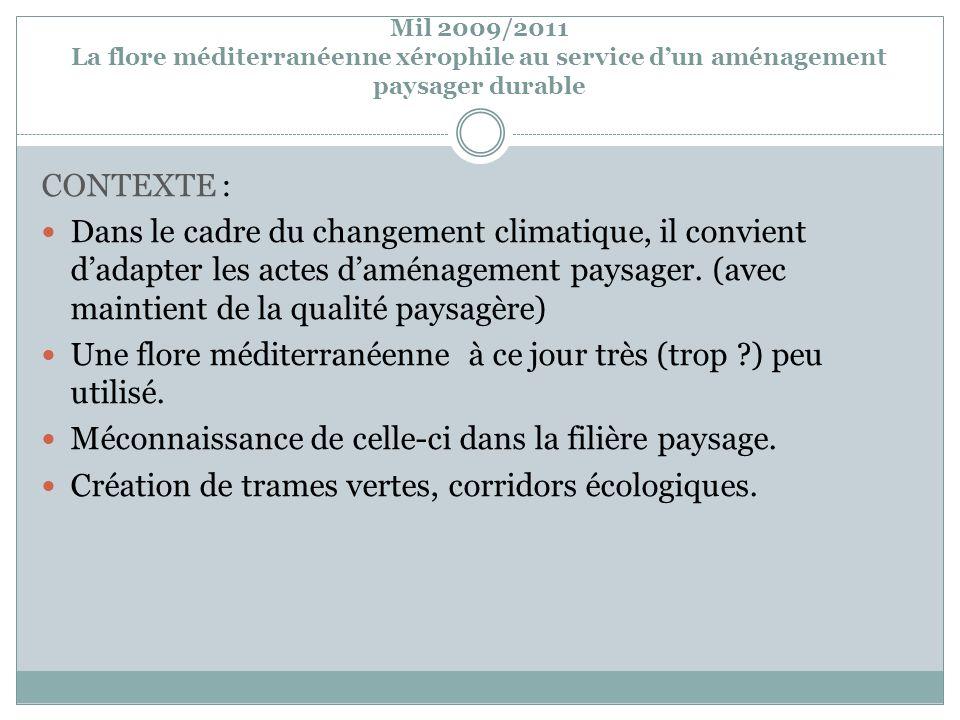 Mil 2009/2011 La flore méditerranéenne xérophile au service dun aménagement paysager durable CONTEXTE : Dans le cadre du changement climatique, il convient dadapter les actes daménagement paysager.
