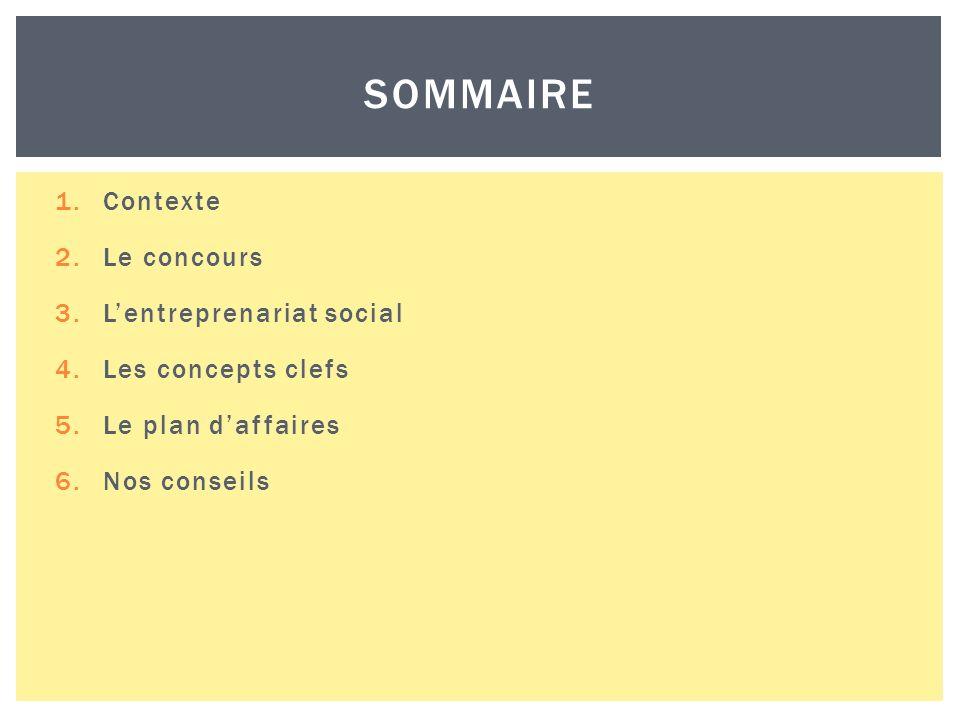 1.Contexte 2.Le concours 3.Lentreprenariat social 4.Les concepts clefs 5.Le plan daffaires 6.Nos conseils SOMMAIRE