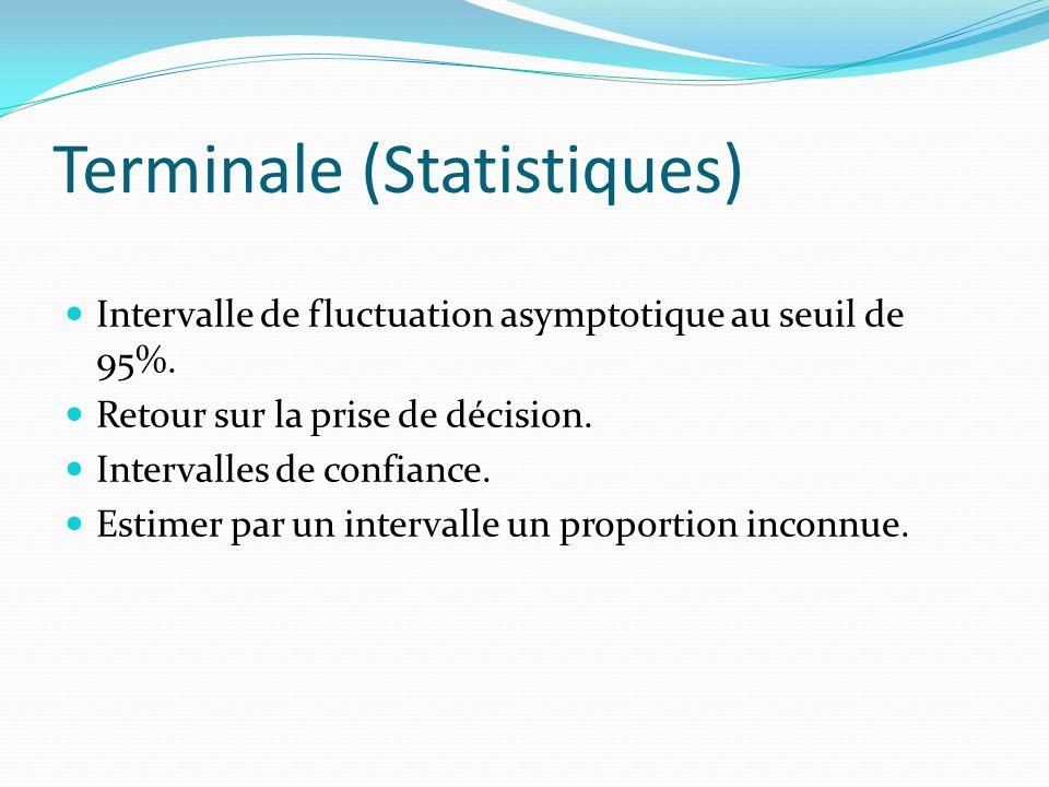 Terminale (Statistiques) Intervalle de fluctuation asymptotique au seuil de 95%. Retour sur la prise de décision. Intervalles de confiance. Estimer pa