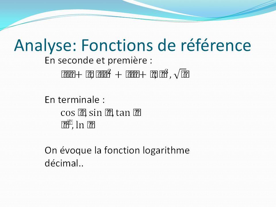 Analyse: Limite et continuité (T).Opérations. Composition.