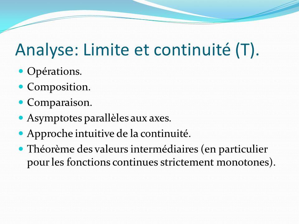 Analyse: Limite et continuité (T). Opérations. Composition. Comparaison. Asymptotes parallèles aux axes. Approche intuitive de la continuité. Théorème