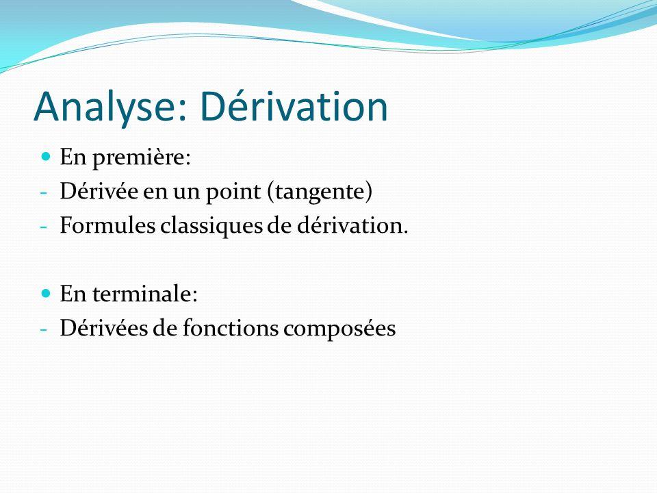 Analyse: Dérivation En première: - Dérivée en un point (tangente) - Formules classiques de dérivation. En terminale: - Dérivées de fonctions composées