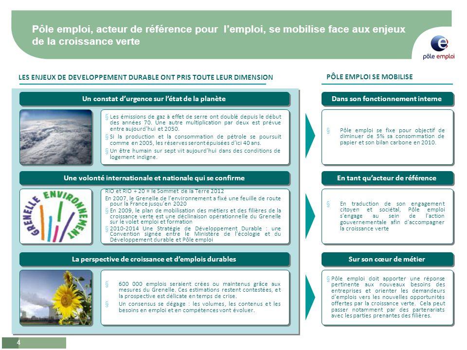 5 Les premiers constats guidant l action Des filières spécifiquement environnementales et des filières traditionnelles très largement impactées à court terme : bâtiment, agriculture et forêt, transport, eau déchets et assainissement, et énergies renouvelables.