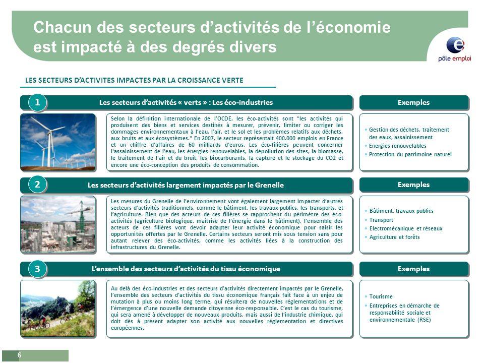 17 Le projet commun « emplois verts » : les suites….