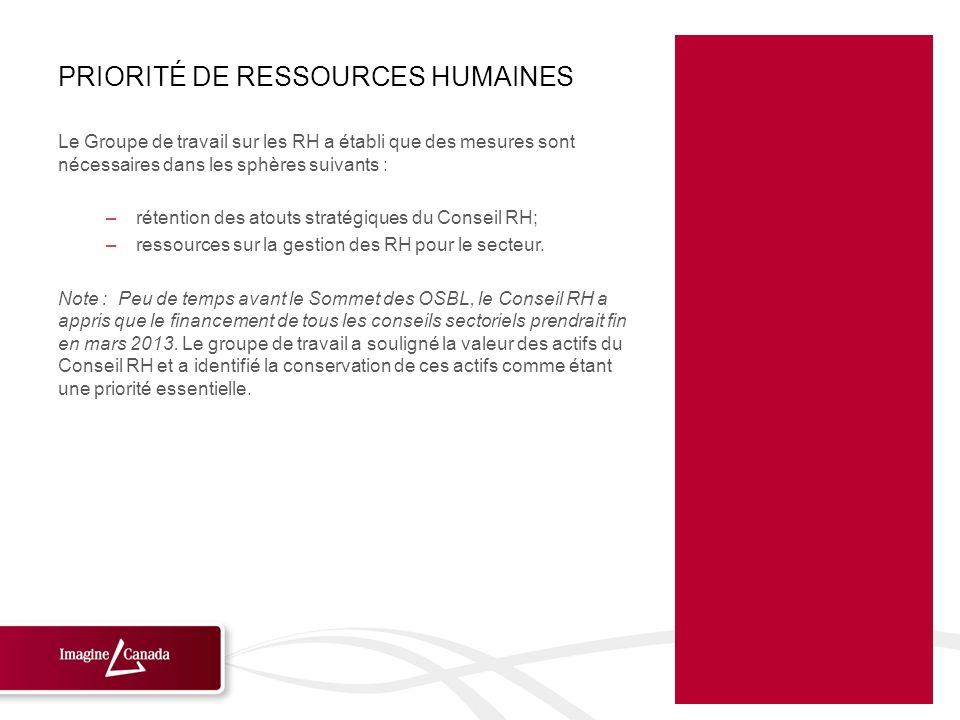 PRIORITÉ DE RESSOURCES HUMAINES Le Groupe de travail sur les RH a établi que des mesures sont nécessaires dans les sphères suivants : –rétention des a