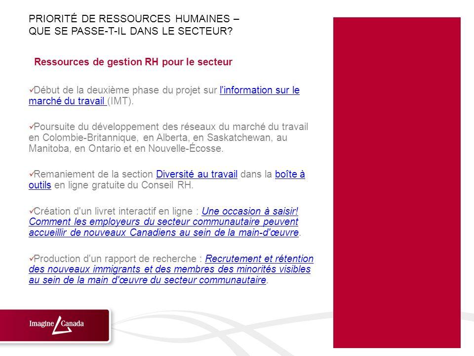 Ressources de gestion RH pour le secteur Début de la deuxième phase du projet sur l'information sur le marché du travail (IMT).l'information sur le ma