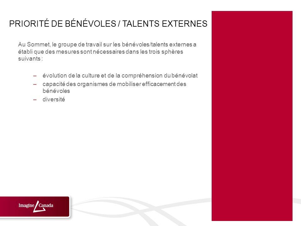 PRIORITÉ DE BÉNÉVOLES / TALENTS EXTERNES Au Sommet, le groupe de travail sur les bénévoles/talents externes a établi que des mesures sont nécessaires