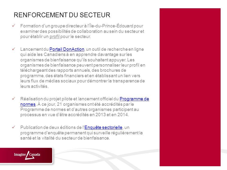 RENFORCEMENT DU SECTEUR Formation d'un groupe directeur à l'Île-du-Prince-Édouard pour examiner des possibilités de collaboration au sein du secteur e