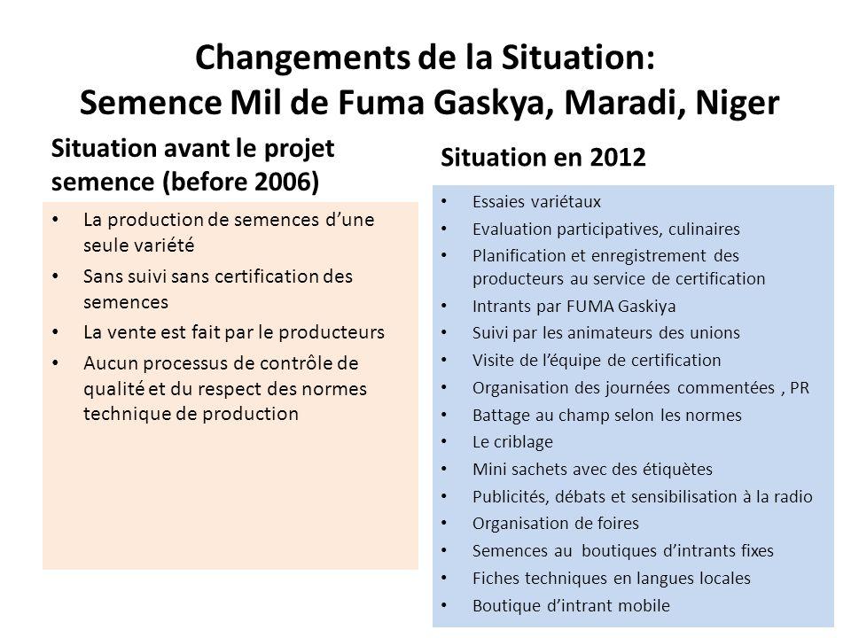 Changements de la Situation: Semence Mil de Fuma Gaskya, Maradi, Niger Situation avant le projet semence (before 2006) La production de semences dune