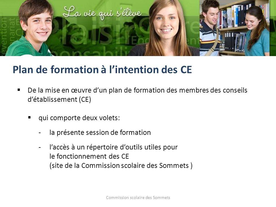 Commission scolaire des Sommets Connaissez-vous votre CE ? LE CONSEIL DÉTABLISSEMENT DE LÉCOLE