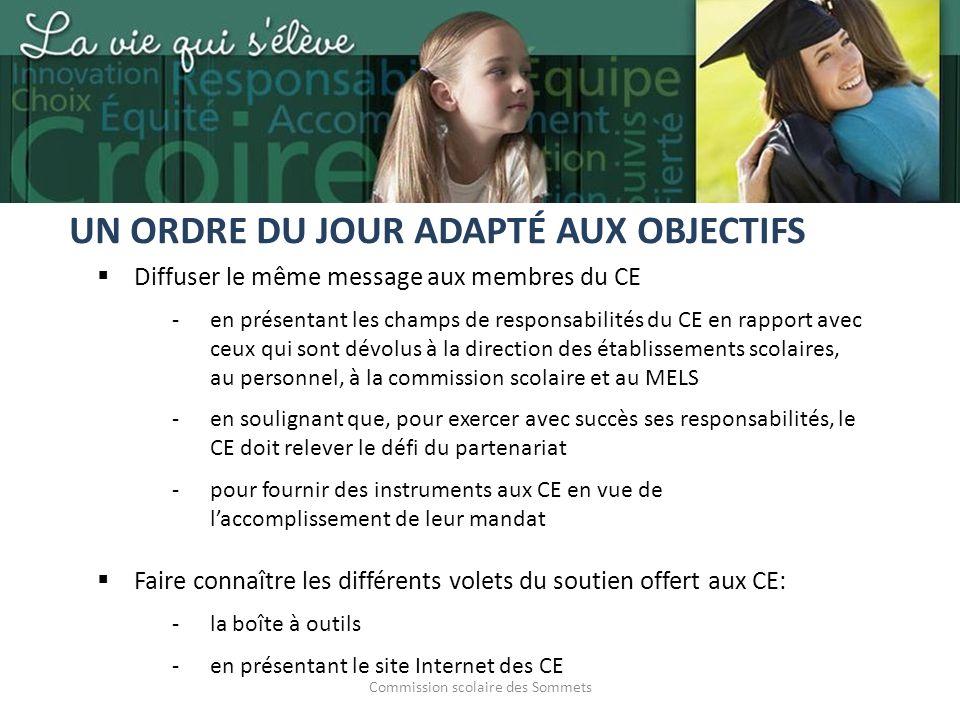 Commission scolaire des Sommets - Toute décision du CE doit être prise dans le meilleur intérêt des élèves (art.
