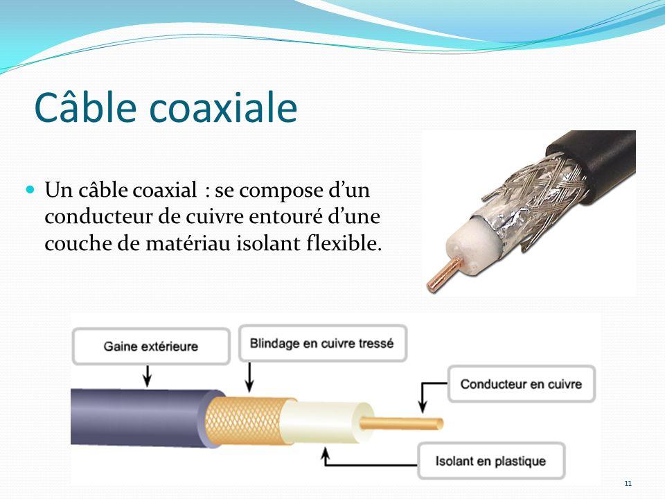 Câble coaxiale 11 Un câble coaxial : se compose dun conducteur de cuivre entouré dune couche de matériau isolant flexible.