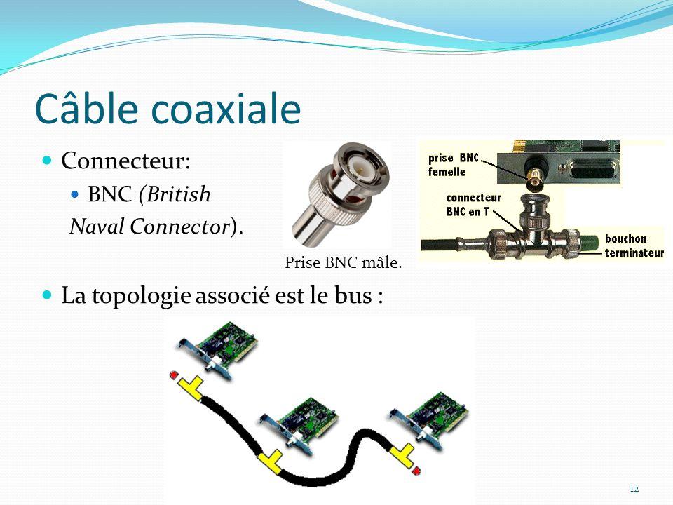 Câble coaxiale 12 Connecteur: BNC (British Naval Connector). La topologie associé est le bus : Prise BNC mâle.