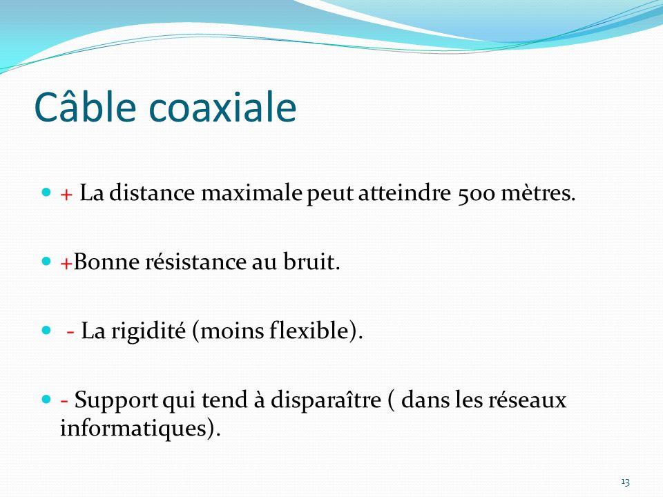 Câble coaxiale 13 + La distance maximale peut atteindre 500 mètres. +Bonne résistance au bruit. - La rigidité (moins flexible). - Support qui tend à d
