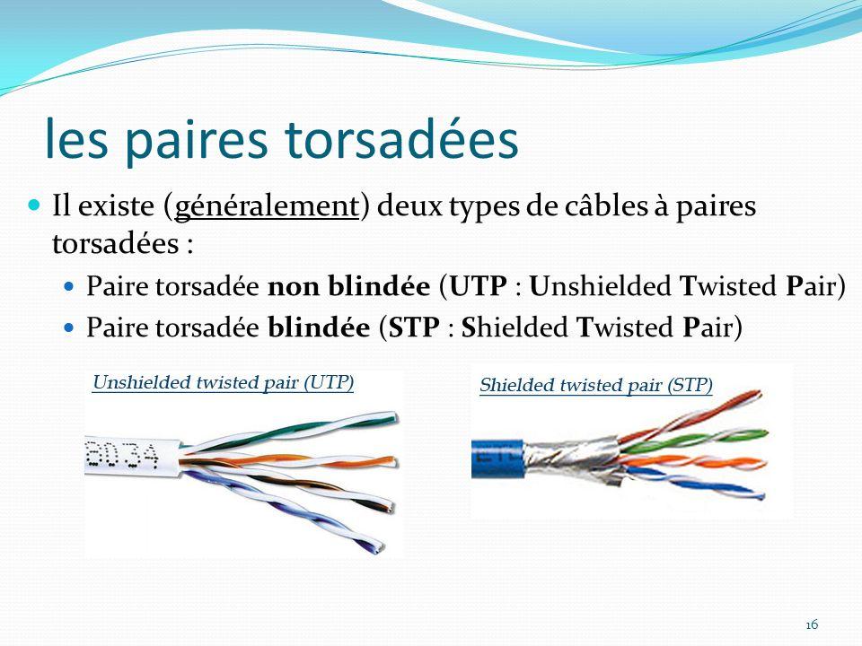les paires torsadées 16 Il existe (généralement) deux types de câbles à paires torsadées : Paire torsadée non blindée (UTP : Unshielded Twisted Pair)