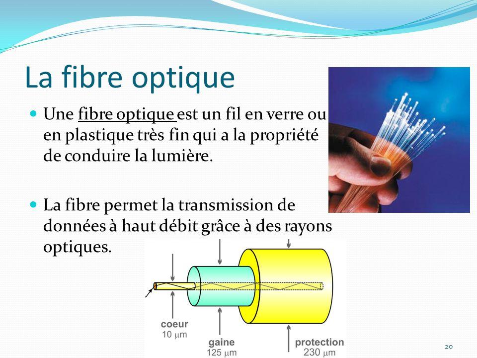 La fibre optique 20 Une fibre optique est un fil en verre ou en plastique très fin qui a la propriété de conduire la lumière. La fibre permet la trans