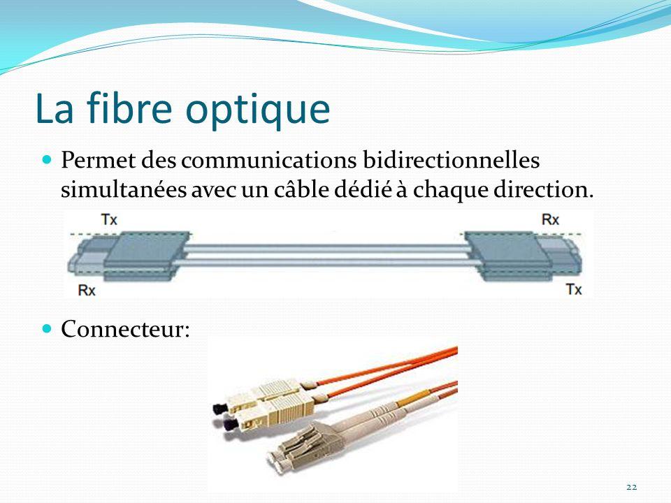 La fibre optique 22 Permet des communications bidirectionnelles simultanées avec un câble dédié à chaque direction. Connecteur: