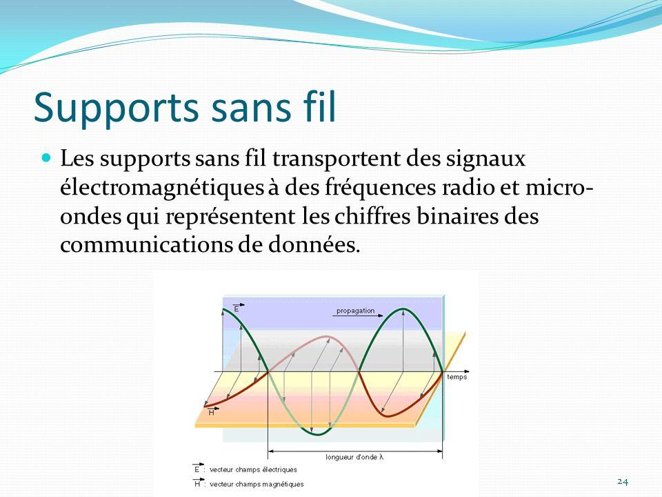 Supports sans fil 24 Les supports sans fil transportent des signaux électromagnétiques à des fréquences radio et micro- ondes qui représentent les chi
