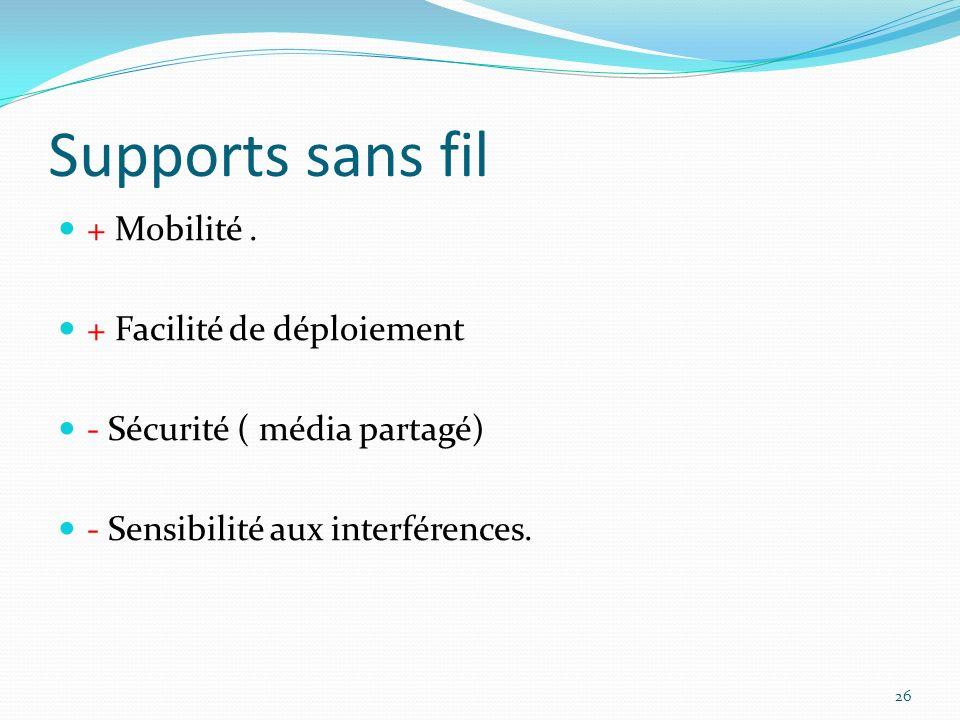 Supports sans fil 26 + Mobilité. + Facilité de déploiement - Sécurité ( média partagé) - Sensibilité aux interférences.