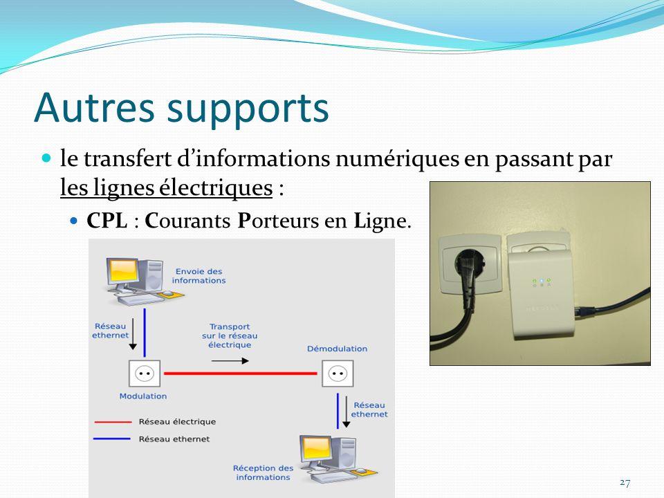 Autres supports 27 le transfert dinformations numériques en passant par les lignes électriques : CPL : Courants Porteurs en Ligne.