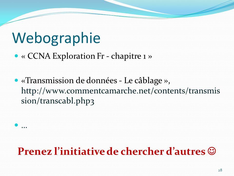 Webographie « CCNA Exploration Fr - chapitre 1 » «Transmission de données - Le câblage », http://www.commentcamarche.net/contents/transmis sion/transc