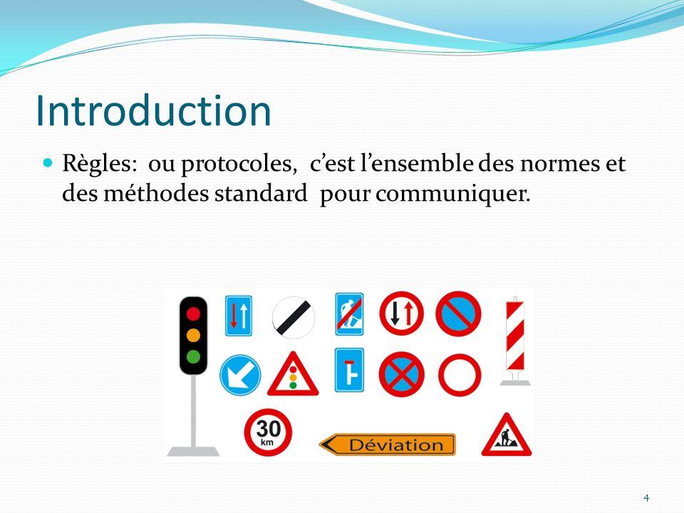 Introduction 4 Règles: ou protocoles, cest lensemble des normes et des méthodes standard pour communiquer.