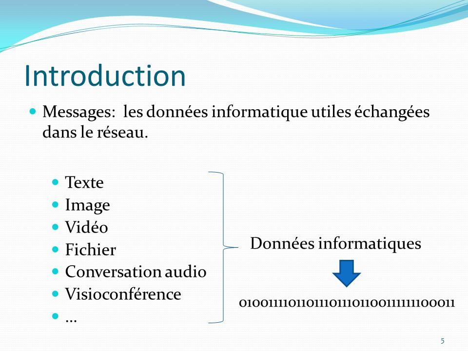 Introduction 5 Texte Image Vidéo Fichier Conversation audio Visioconférence … Messages: les données informatique utiles échangées dans le réseau. Donn