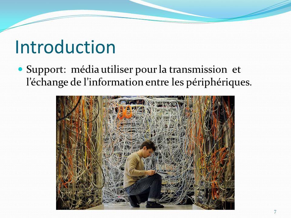Webographie « CCNA Exploration Fr - chapitre 1 » «Transmission de données - Le câblage », http://www.commentcamarche.net/contents/transmis sion/transcabl.php3 … Prenez linitiative de chercher dautres 28
