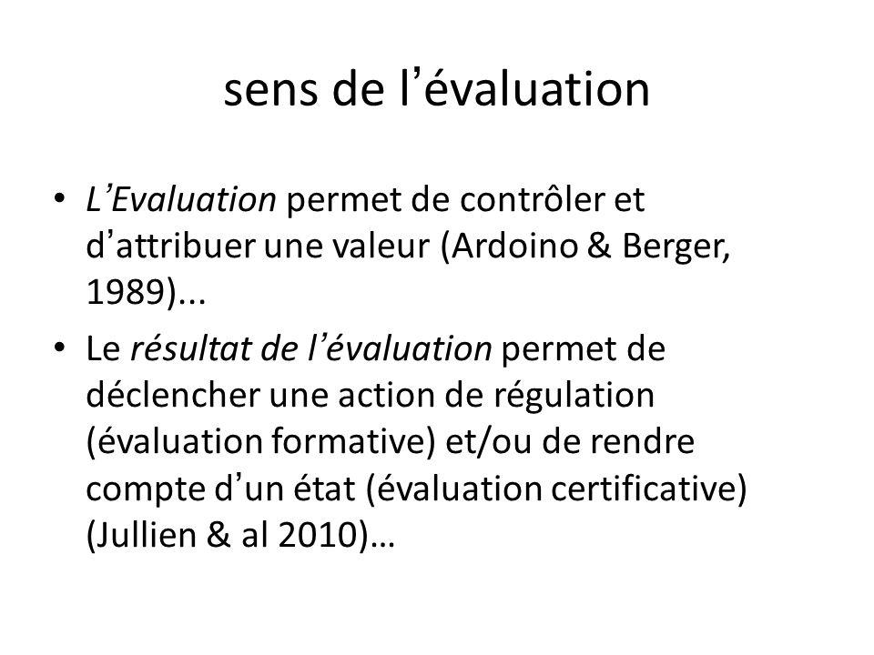 sens de lévaluation LEvaluation permet de contrôler et dattribuer une valeur (Ardoino & Berger, 1989)...