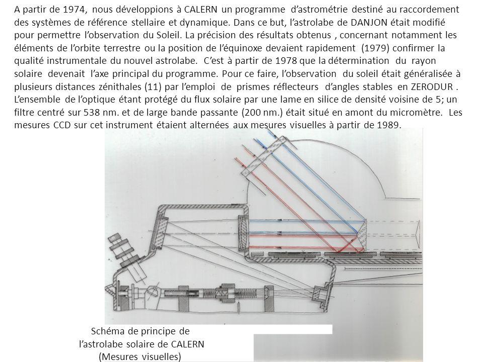 Schéma de principe de lastrolabe solaire de CALERN (Mesures visuelles) A partir de 1974, nous développions à CALERN un programme dastrométrie destiné au raccordement des systèmes de référence stellaire et dynamique.