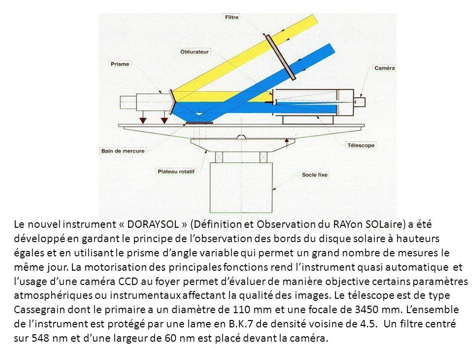 Le nouvel instrument « DORAYSOL » (Définition et Observation du RAYon SOLaire) a été développé en gardant le principe de lobservation des bords du disque solaire à hauteurs égales et en utilisant le prisme dangle variable qui permet un grand nombre de mesures le même jour.