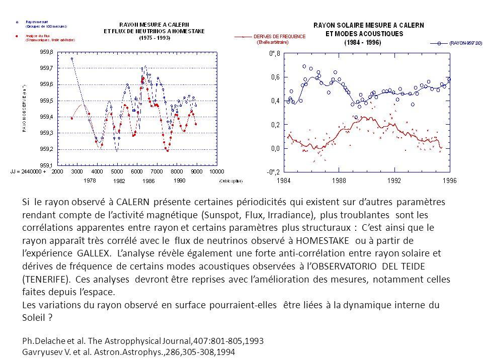 Si le rayon observé à CALERN présente certaines périodicités qui existent sur dautres paramètres rendant compte de lactivité magnétique (Sunspot, Flux, Irradiance), plus troublantes sont les corrélations apparentes entre rayon et certains paramètres plus structuraux : Cest ainsi que le rayon apparaît très corrélé avec le flux de neutrinos observé à HOMESTAKE ou à partir de lexpérience GALLEX.
