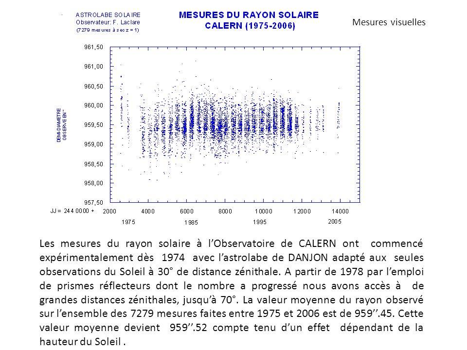 Les mesures du rayon solaire à lObservatoire de CALERN ont commencé expérimentalement dès 1974 avec lastrolabe de DANJON adapté aux seules observations du Soleil à 30° de distance zénithale.