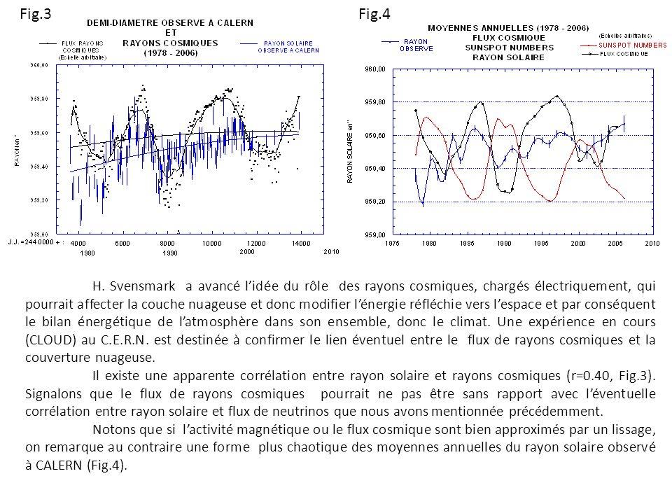 Fig.3Fig.4 H. Svensmark a avancé lidée du rôle des rayons cosmiques, chargés électriquement, qui pourrait affecter la couche nuageuse et donc modifier