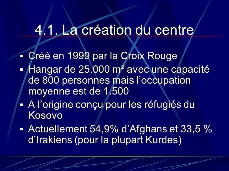4.1. La création du centre Créé en 1999 par la Croix Rouge Hangar de 25.000 m² avec une capacité de 800 personnes mais loccupation moyenne est de 1.50