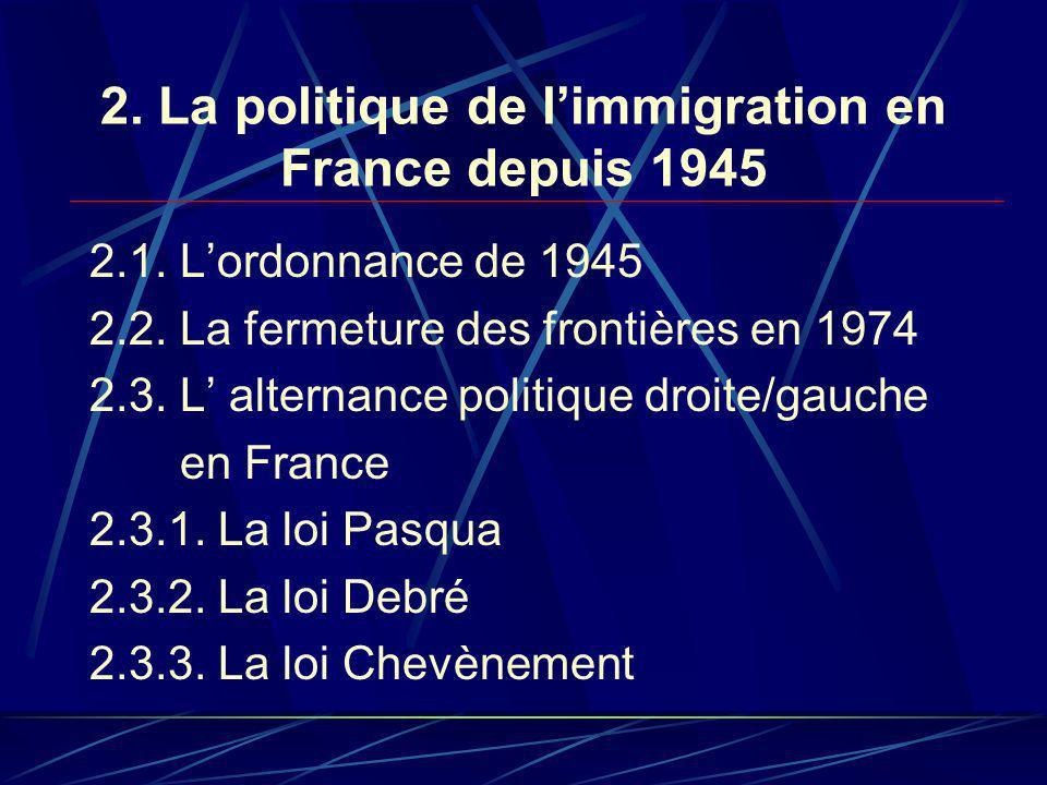 2. La politique de limmigration en France depuis 1945 2.1.