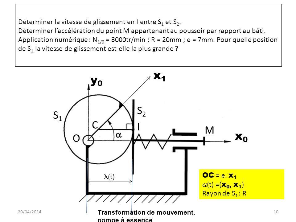 Déterminer la vitesse de glissement en I entre S 1 et S 2. Déterminer laccélération du point M appartenant au poussoir par rapport au bâti. Applicatio