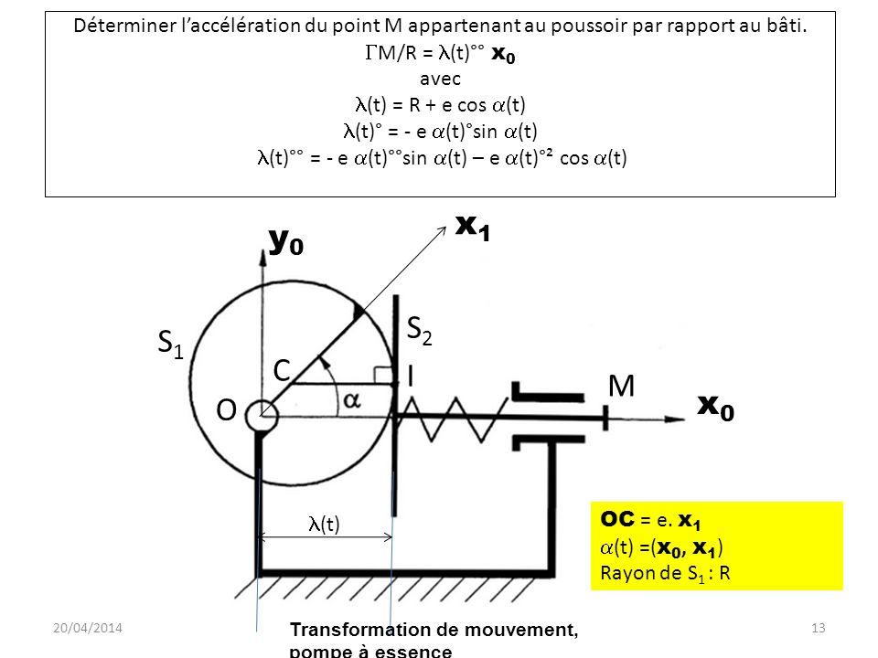 Déterminer laccélération du point M appartenant au poussoir par rapport au bâti. M/R = (t)°° x 0 avec (t) = R + e cos (t) (t)° = - e (t)°sin (t) (t)°°